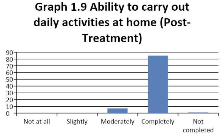 graph 9