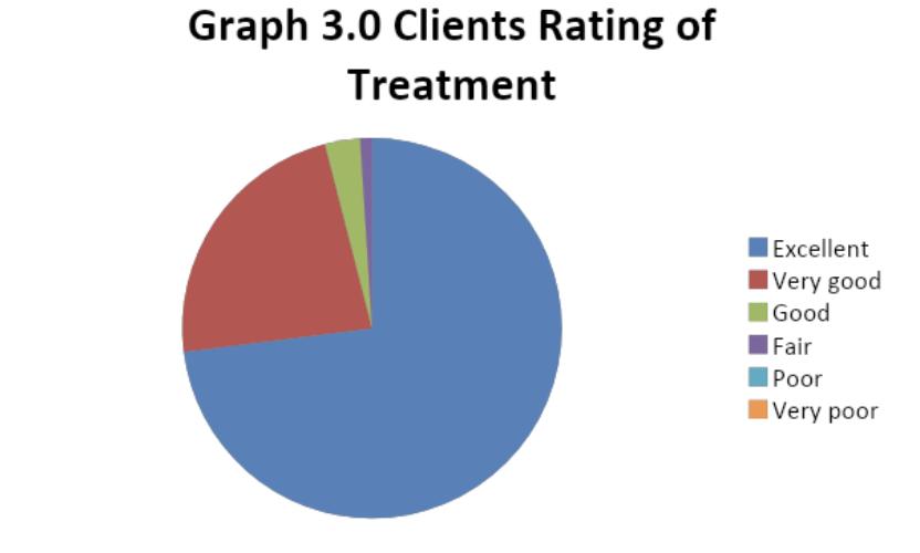graph 20